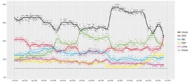 dernier graphique CPR AM 0109
