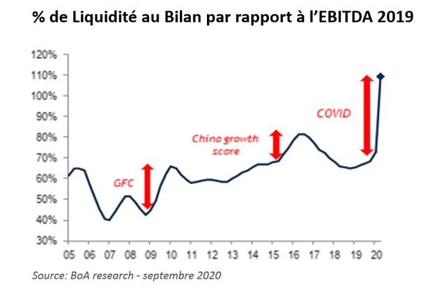 graph 5 keren